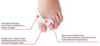Супинатор/Бурсопротектор большого пальца стопы с межпальцевой перегородкой